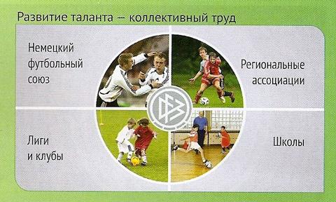 Немецкой футбольной программы