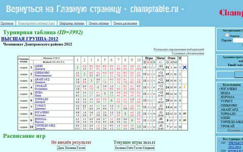 футбольная таблица шахматка